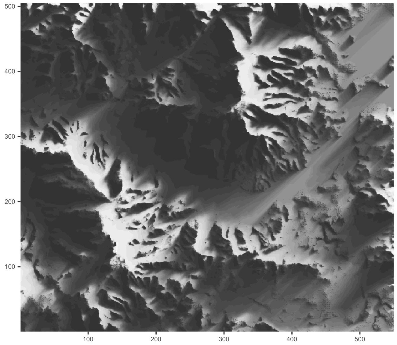 Fig. 1: Shaded mountains - vectorized R rendering