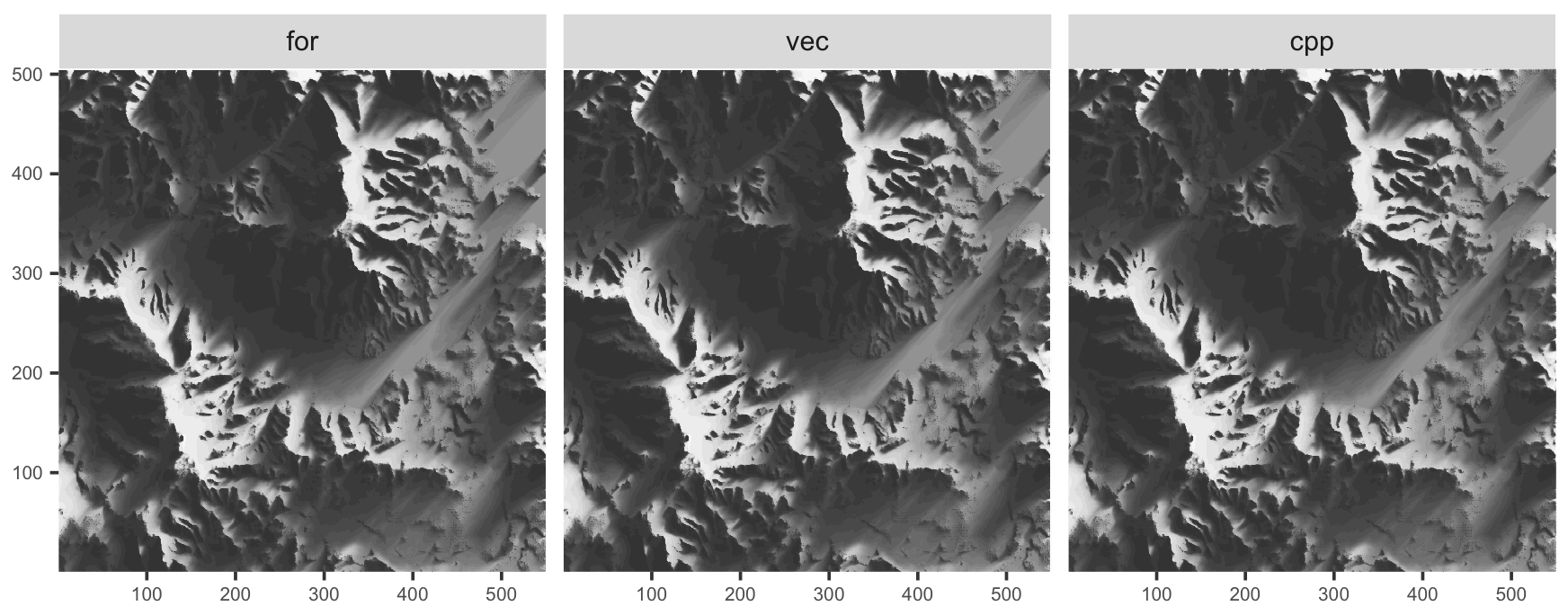 Fig. 4: Mountain landscape shaded with three methods.